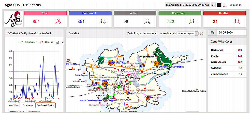 Figure_5-Dashboard-and-Clusters-Map